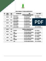 Jadual Kelas Tambahan Cuti Sekolah Akhir Tahun 2015