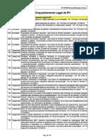 Codigos de Enquadramento Do IPI