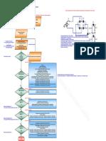 Comprobación Del Primario de Una Fuente Conmutada Con Rectificador en Puente Midiendo en Test de Diodo METODO 2 (1)