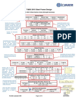 Guia de Resultados Del Diseño en Acero Utilizando Etabs