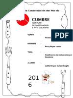 Clasificacion de Restaurantes Por Tenedores