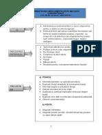 1.Administrarea Medicamentelor Pe Mucoasa Conjuctivala(Coliruri,Unguente)