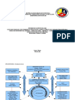 Informe de Gestion U.E.N.12 de Febrero Venezuela