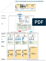 sps-2013-design-sample-corporate-portal-path-based-sites.pdf