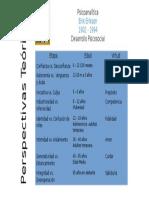 Corrección etapas de desarrollo Erickson.pptx