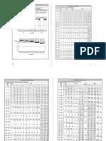 Tűrés-illesztés táblázatok