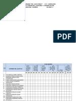 Instrumentos de Evaluacion Bloque 2