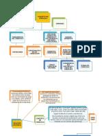 Mapas Conceptuales Sobre El Curriculum
