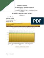 Gráficos_Actividad_Cómo Invertir El Ahorro