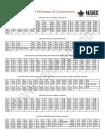 QAD-Answers-2016.pdf