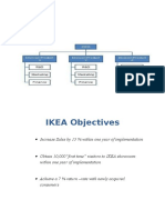 IKEA Objectives and Polices