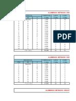 Formato de Metrados de Instalaciones Electricas
