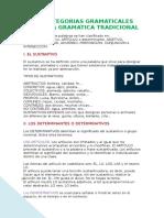 categorías-gramaticales (1)