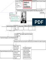 Lenin Consolidation of Power