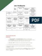 Procedimiento Ordinario y Cuestiones Previas.
