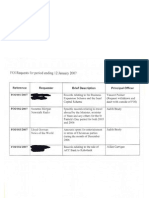 Department of Finance FOI log 2007 to 2010
