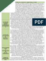PSI EDUCACIONAL cuadros de estudio.docx