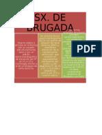 Sx de Brugada