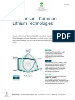 Lithium Poly -Technologies