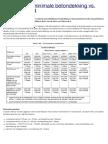 Eurocode 2- Minimale Betondekking vs. Duurzaamheid