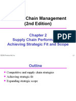 CH 2 Supply Chain Performance