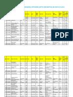 Gradation List WBCS(Exe) as on 01.01.2013