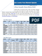 Post Market Report_26th Oct