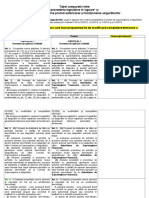 Proiect_Norme_autorizare_asig_tabel.doc