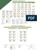 Administracion en Salud - Mapa Curricular 12 de Mayo de 2016