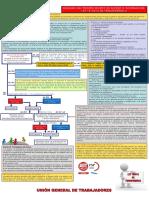 Esquema Ley Transparencia.pdf
