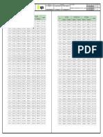 Ps079-Is10-00xx Lampiran Tabel 160913 Part II-23