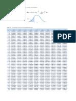 Tabela Distribuição Normal Acumulada
