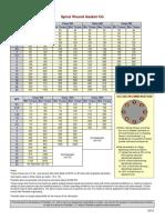 chartTorqueSwg.pdf