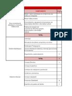 Autoevaluacion Area Directiva Definitiva Octubre 12 de 2016