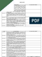 Tabel_comparativ_Ordinul_700_varianta-ptr-OCPI-42-2 (1)