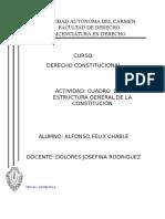 Cuadro de La Esructura de La Constitución.