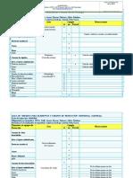 Lista de Chequeo de Epp (Hospital)