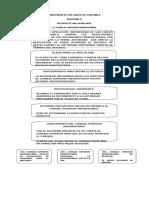 Diagramas de Recursos