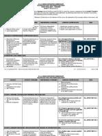 TLE_IA Masonry Grades 7-10 4.6.2014