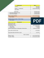 Skema Investasi 3 Anyarr (Harga Jual Lahan 60%,Operasi 100%)