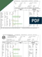 131216 Analysis Soil Bintan