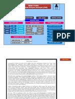 Software Pws Pkm Dg 11 Desa