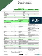 Design Guide - Name and Symbols