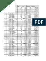 Data Masuk Dan Keluar Biaya Kud 2016