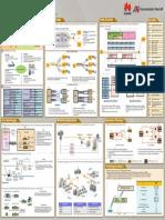 [HUAWEI] Poster-GPON Technology