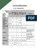 Código de Edificações Do Distrito Federal - Anexos