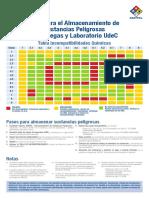 Tabla-de-Incompatibilidad-Química.pdf