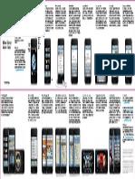 iPhone_3G_ES.pdf