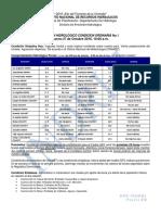 Boletín Hidrológico Condición Ordinaria No.1 27-10-2016