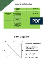 Bonn Diagram